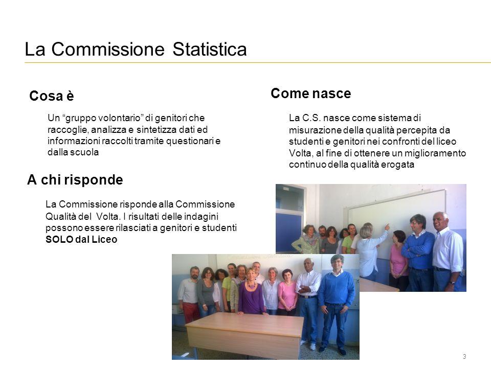 La Commissione Statistica 3 Cosa è Un gruppo volontario di genitori che raccoglie, analizza e sintetizza dati ed informazioni raccolti tramite questionari e dalla scuola Come nasce La C.S.
