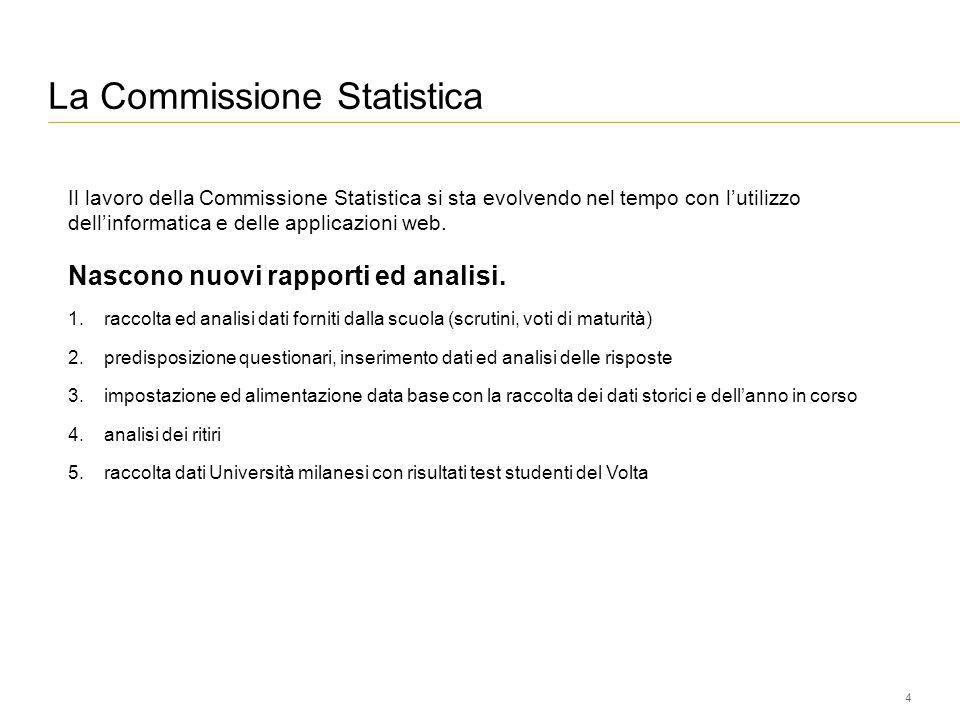La Commissione Statistica Il lavoro della Commissione Statistica si sta evolvendo nel tempo con l'utilizzo dell'informatica e delle applicazioni web.