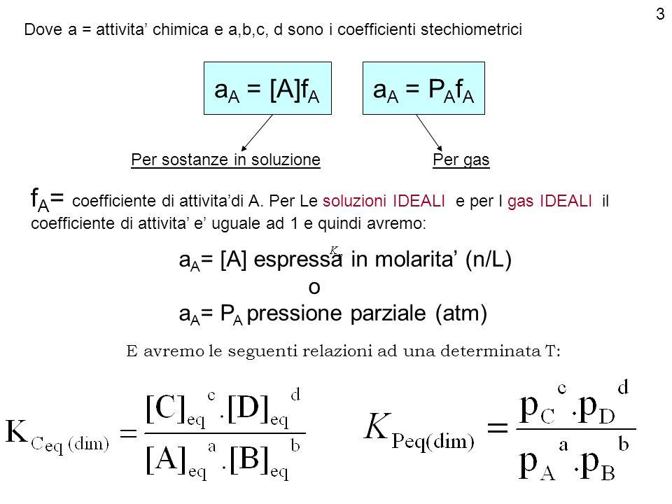 Dove a = attivita' chimica e a,b,c, d sono i coefficienti stechiometrici a A = [A]f A a A = P A f A Per sostanze in soluzionePer gas f A = coefficiente di attivita'di A.
