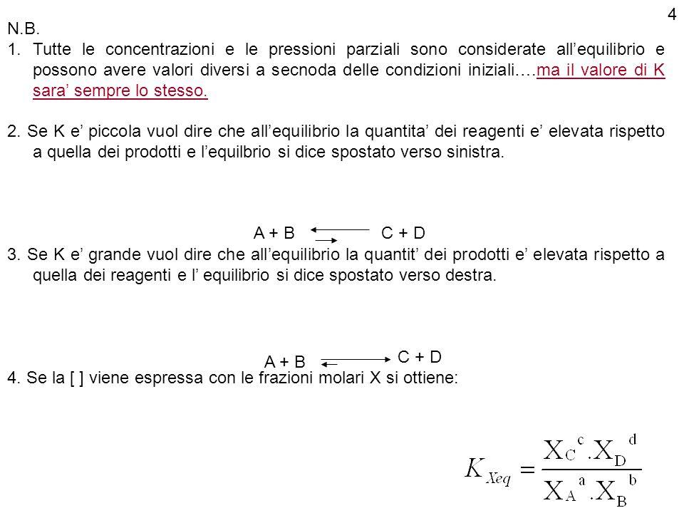 N.B. 1.Tutte le concentrazioni e le pressioni parziali sono considerate all'equilibrio e possono avere valori diversi a secnoda delle condizioni inizi