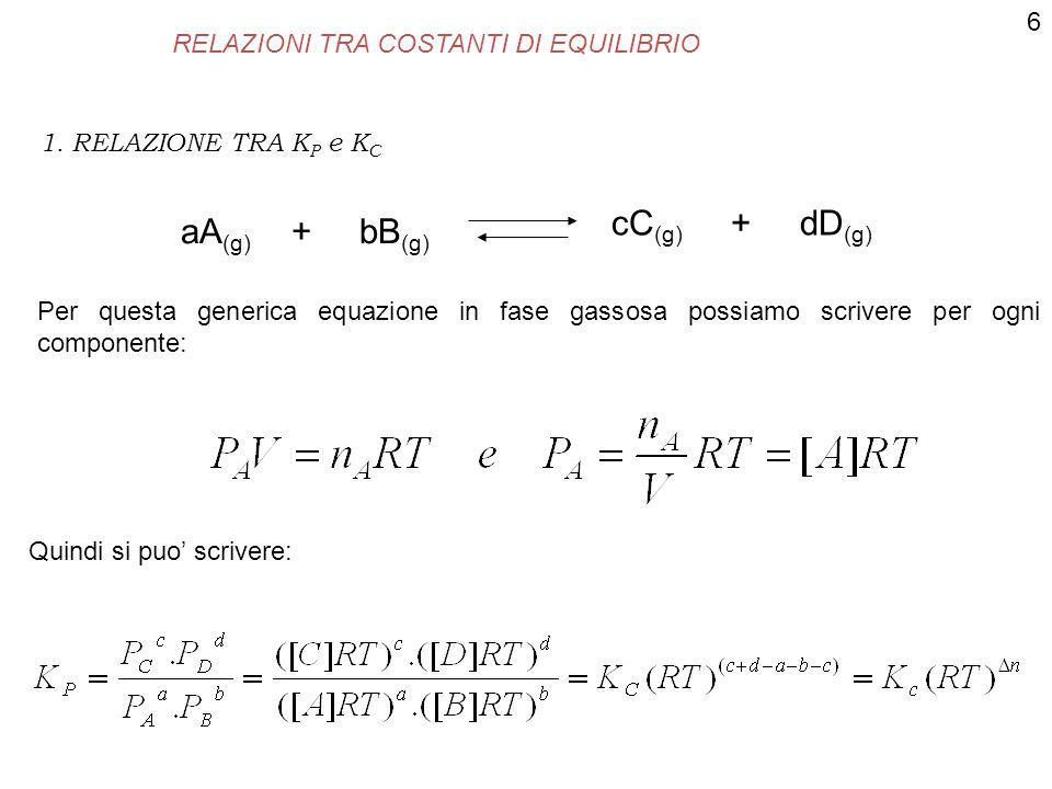 RELAZIONI TRA COSTANTI DI EQUILIBRIO 1.