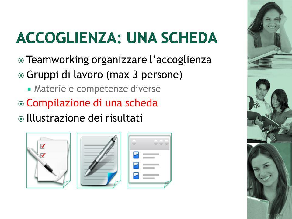  Teamworking organizzare l'accoglienza  Gruppi di lavoro (max 3 persone)  Materie e competenze diverse  Compilazione di una scheda  Illustrazione dei risultati