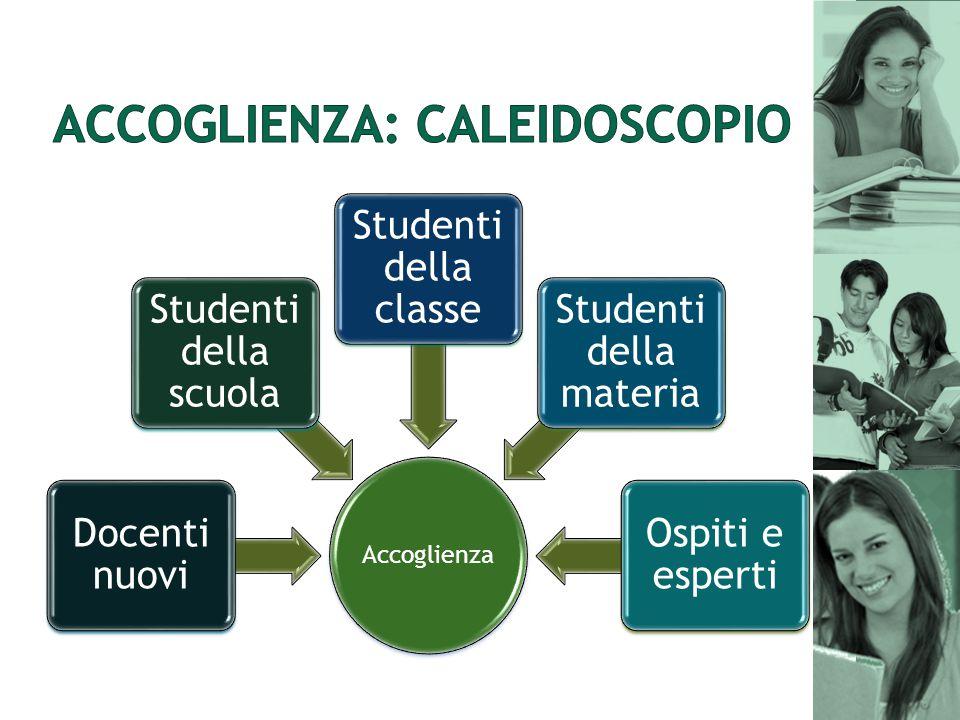 Accoglienza Docenti nuovi Studenti della scuola Studenti della classe Studenti della materia Ospiti e esperti
