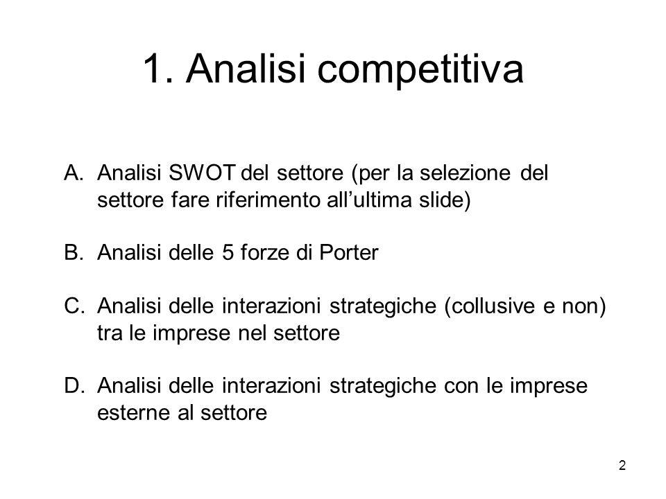 1. Analisi competitiva 2 A.Analisi SWOT del settore (per la selezione del settore fare riferimento all'ultima slide) B.Analisi delle 5 forze di Porter