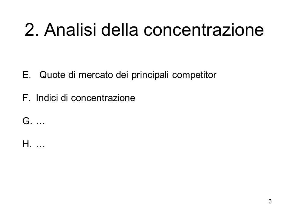 2. Analisi della concentrazione 3 E. Quote di mercato dei principali competitor F. Indici di concentrazione G. … H. …
