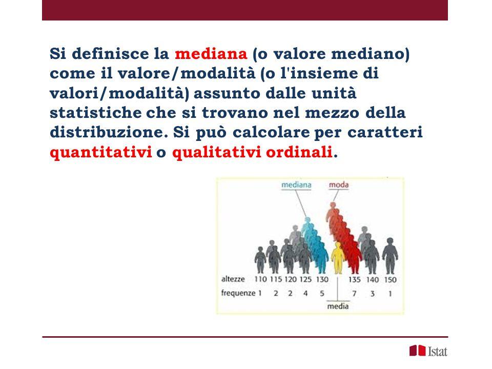 Si definisce la mediana (o valore mediano) come il valore/modalità (o l'insieme di valori/modalità) assunto dalle unità statistiche che si trovano nel