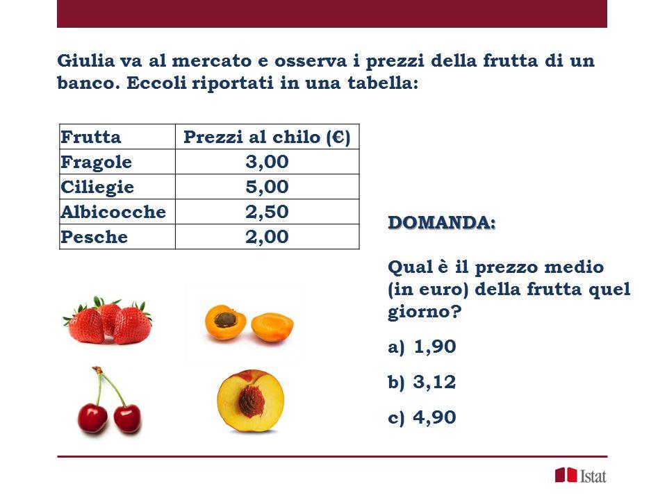 Giulia va al mercato e osserva i prezzi della frutta di un banco. Eccoli riportati in una tabella: DOMANDA: Qual è il prezzo medio (in euro) della fru
