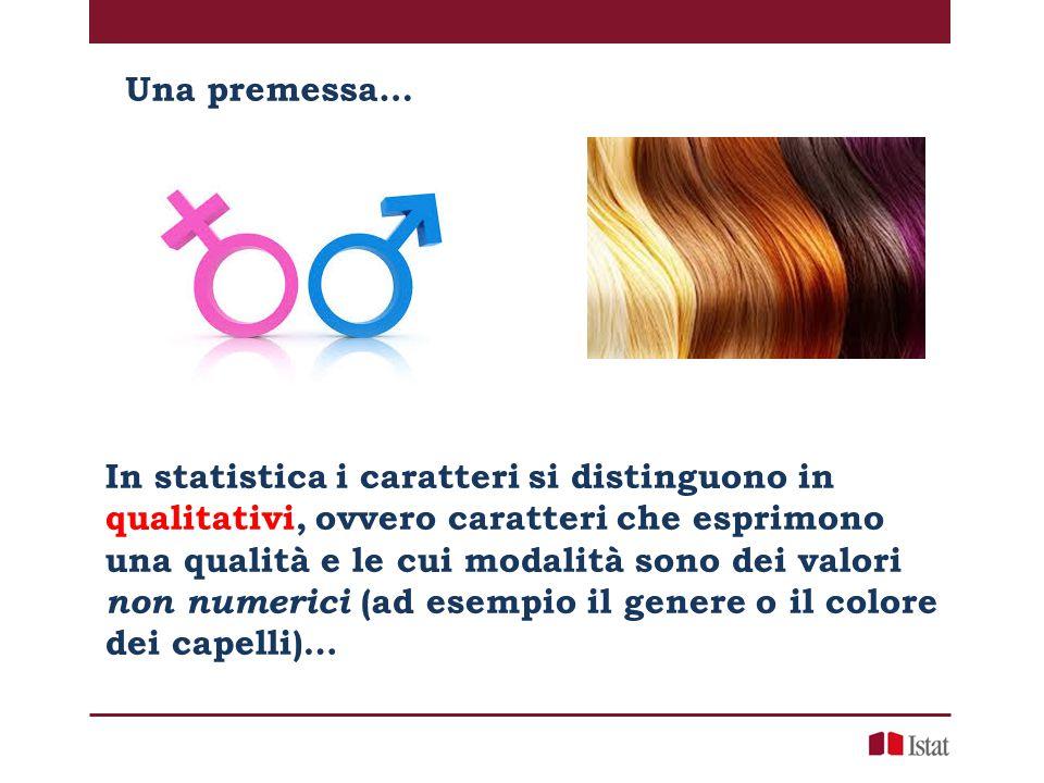 Una premessa… In statistica i caratteri si distinguono in qualitativi, ovvero caratteri che esprimono una qualità e le cui modalità sono dei valori no
