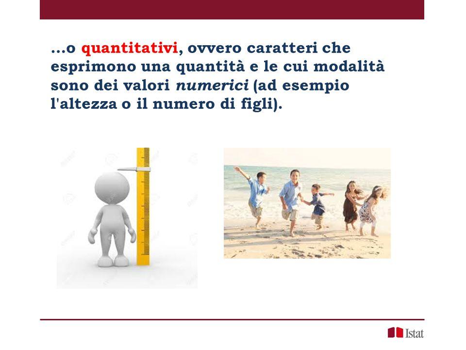 …o quantitativi, ovvero caratteri che esprimono una quantità e le cui modalità sono dei valori numerici (ad esempio l'altezza o il numero di figli).