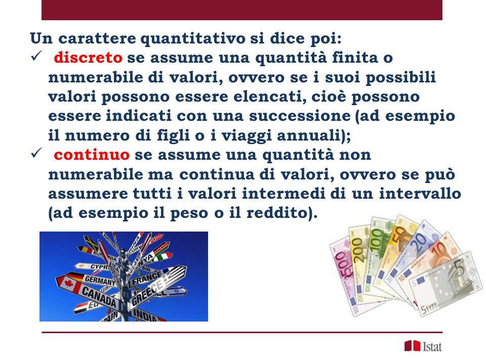 Un carattere quantitativo si dice poi: discreto se assume una quantità finita o numerabile di valori, ovvero se i suoi possibili valori possono essere