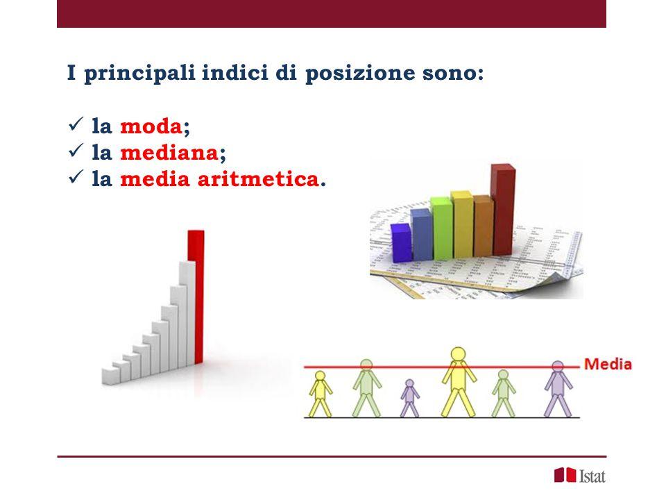 I principali indici di posizione sono: la moda; la mediana; la media aritmetica.