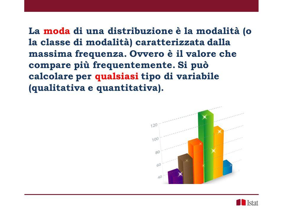 La moda di una distribuzione è la modalità (o la classe di modalità) caratterizzata dalla massima frequenza. Ovvero è il valore che compare più freque