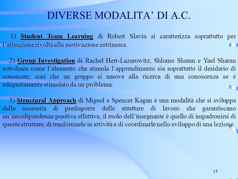 15 DIVERSE MODALITA' DI A.C. 1) Student Team Learning di Robert Slavin si caratterizza soprattutto per l'attenzione rivolta alla motivazione estrinsec
