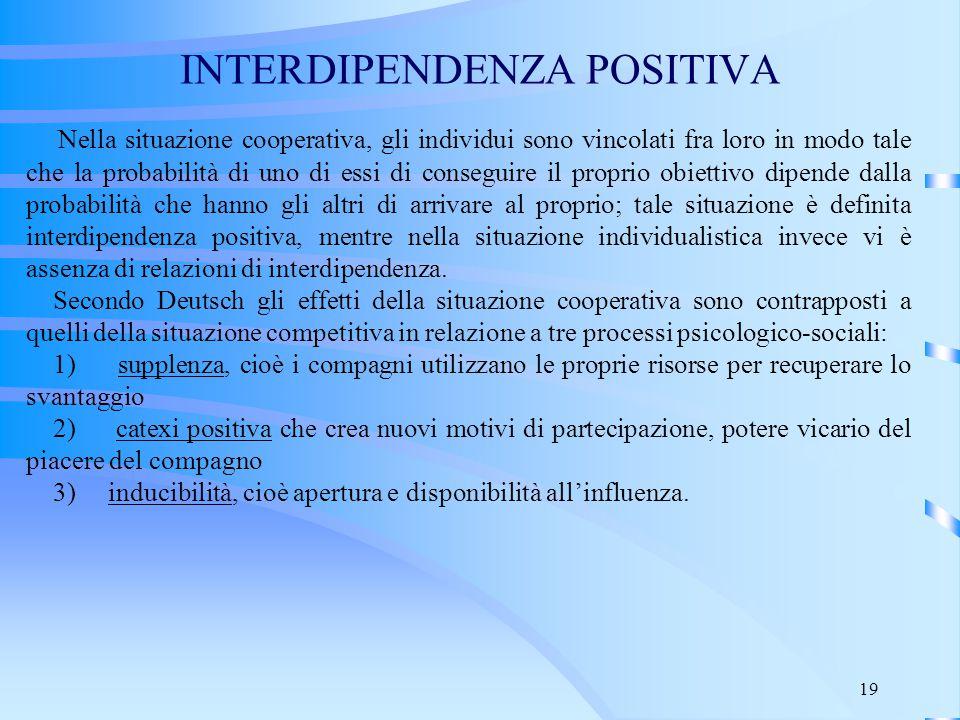19 INTERDIPENDENZA POSITIVA Nella situazione cooperativa, gli individui sono vincolati fra loro in modo tale che la probabilità di uno di essi di cons