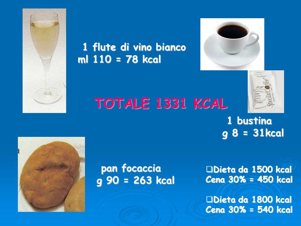 1 flute di vino bianco 1 flute di vino bianco ml 110 = 78 kcal pan focaccia pan focaccia g 90 = 263 kcal 1 bustina 1 bustina g 8 = 31kcal TOTALE 1331 KCAL  Dieta da 1500 kcal Cena 30% = 450 kcal  Dieta da 1800 kcal Cena 30% = 540 kcal