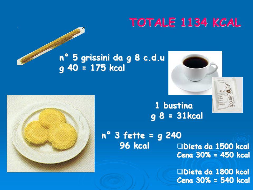 n° 5 grissini da g 8 c.d.u g 40 = 175 kcal n° 3 fette = g 240 96 kcal 96 kcal 1 bustina 1 bustina g 8 = 31kcal TOTALE 1134 KCAL  Dieta da 1500 kcal Cena 30% = 450 kcal  Dieta da 1800 kcal Cena 30% = 540 kcal