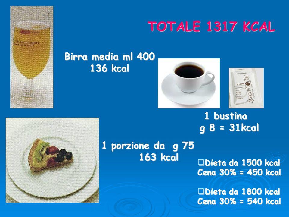 Birra media ml 400 136 kcal 1 porzione da g 75 163 kcal 163 kcal 1 bustina 1 bustina g 8 = 31kcal TOTALE 1317 KCAL  Dieta da 1500 kcal Cena 30% = 450 kcal  Dieta da 1800 kcal Cena 30% = 540 kcal