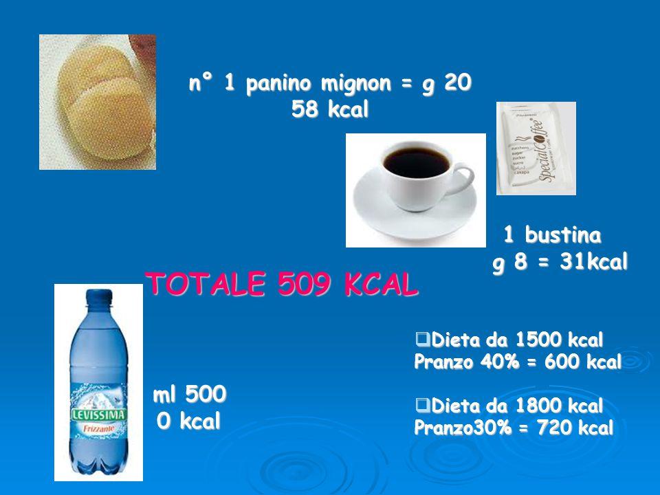 n° 1 panino mignon = g 20 58 kcal ml 500 0 kcal  Dieta da 1500 kcal Pranzo 40% = 600 kcal  Dieta da 1800 kcal Pranzo30% = 720 kcal TOTALE 509 KCAL 1 bustina 1 bustina g 8 = 31kcal