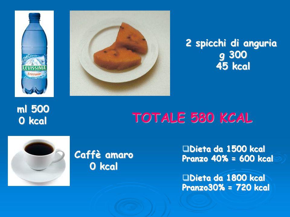  Dieta da 1500 kcal Pranzo 40% = 600 kcal  Dieta da 1800 kcal Pranzo30% = 720 kcal TOTALE 580 KCAL ml 500 0 kcal Caffè amaro 0 kcal 2 spicchi di anguria g 300 45 kcal