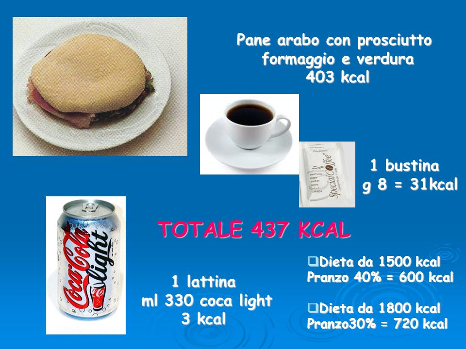Pane arabo con prosciutto formaggio e verdura 403 kcal 1 lattina ml 330 coca light ml 330 coca light 3 kcal 1 bustina 1 bustina g 8 = 31kcal  Dieta d
