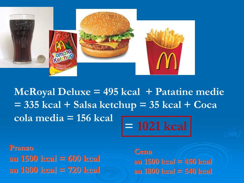 McRoyal Deluxe = 495 kcal + Patatine medie = 335 kcal + Salsa ketchup = 35 kcal + Coca cola media = 156 kcal = 1021 kcal Pranzo su 1500 kcal = 600 kcal su 1800 kcal = 720 kcal Cena su 1500 kcal = 450 kcal su 1800 kcal = 540 kcal