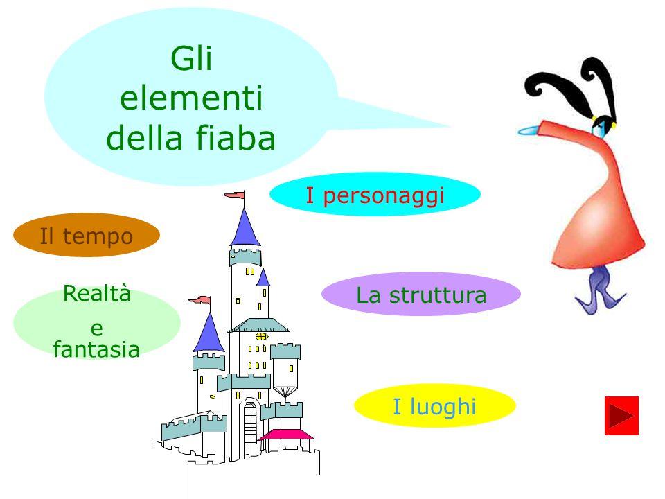 Gli elementi della fiaba Il tempo I personaggi La struttura I luoghi Realtà e fantasia