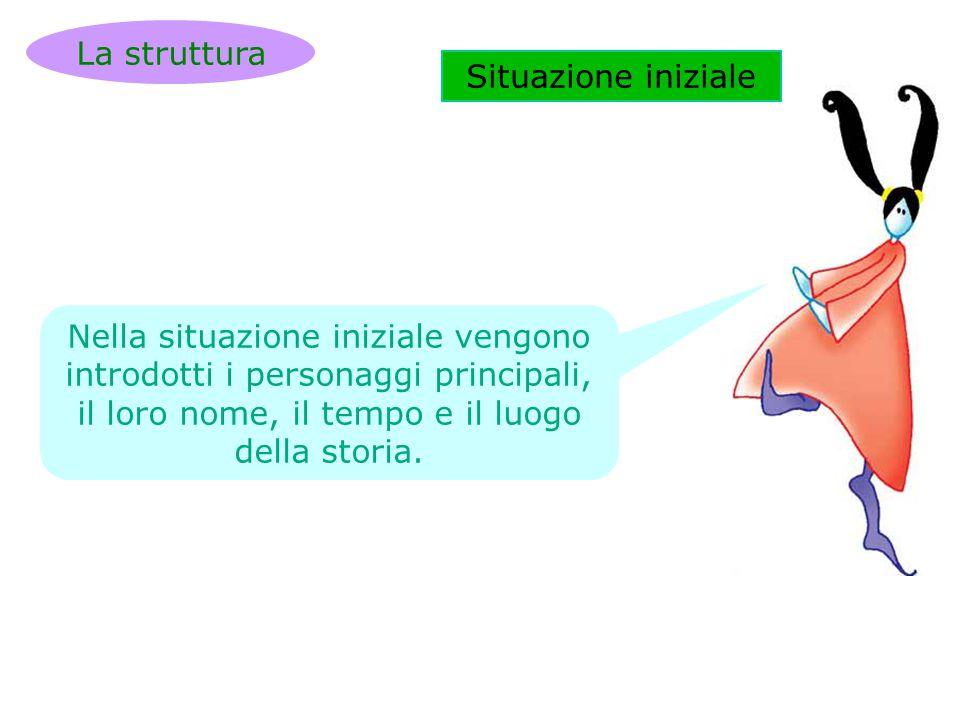 Situazione iniziale Nella situazione iniziale vengono introdotti i personaggi principali, il loro nome, il tempo e il luogo della storia. La struttura