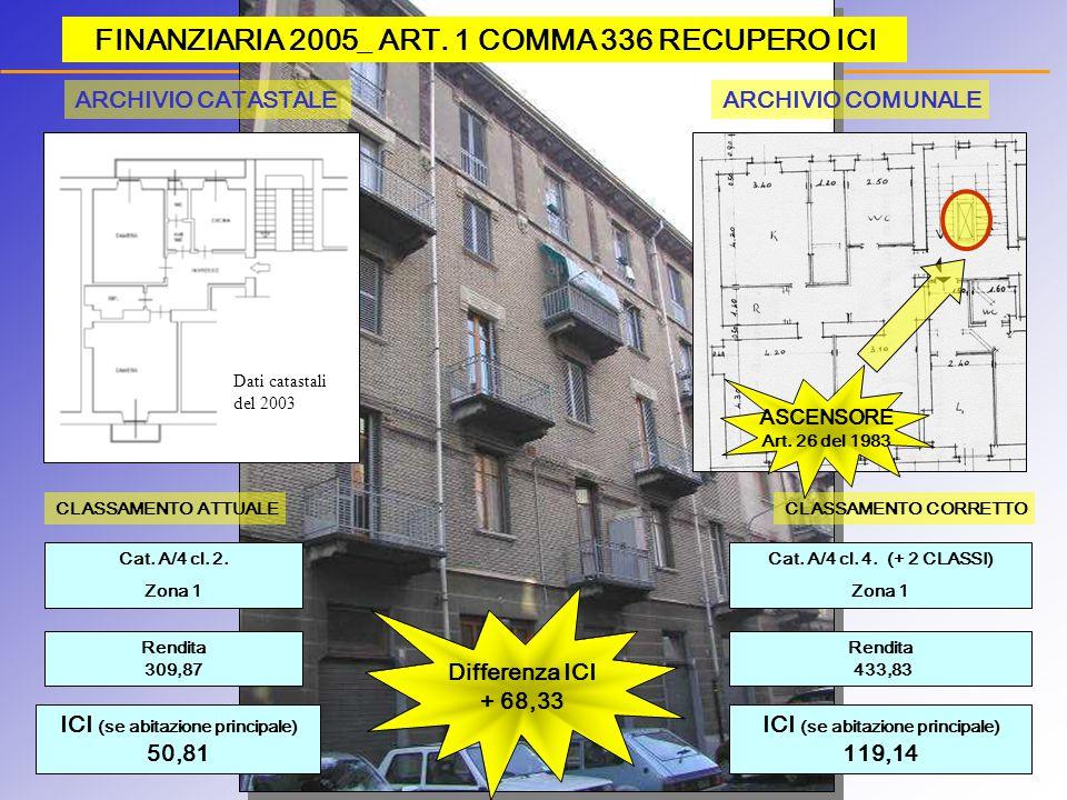 FINANZIARIA 2005_ ART. 1 COMMA 336 RECUPERO ICI Cat. A/4 cl. 2. Zona 1 Rendita 309,87 ICI (se abitazione principale) 50,81 CLASSAMENTO ATTUALE Cat. A/