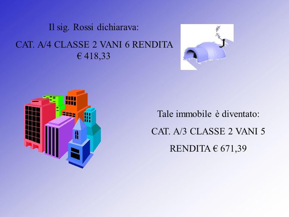 Il sig. Rossi dichiarava: CAT. A/4 CLASSE 2 VANI 6 RENDITA € 418,33 Tale immobile è diventato: CAT. A/3 CLASSE 2 VANI 5 RENDITA € 671,39