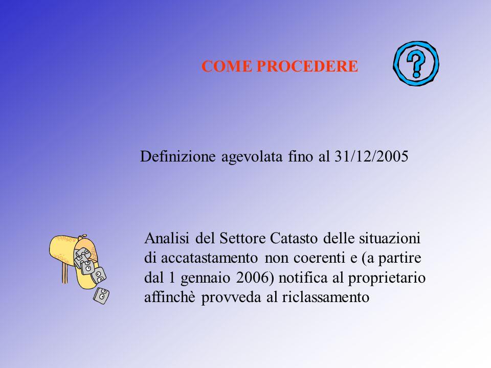COME PROCEDERE Definizione agevolata fino al 31/12/2005 Analisi del Settore Catasto delle situazioni di accatastamento non coerenti e (a partire dal 1