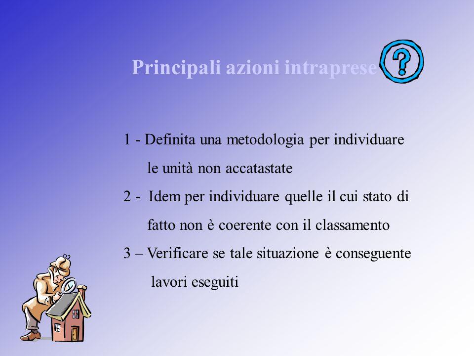 Principali azioni intraprese 1 - Definita una metodologia per individuare le unità non accatastate 2 - Idem per individuare quelle il cui stato di fat