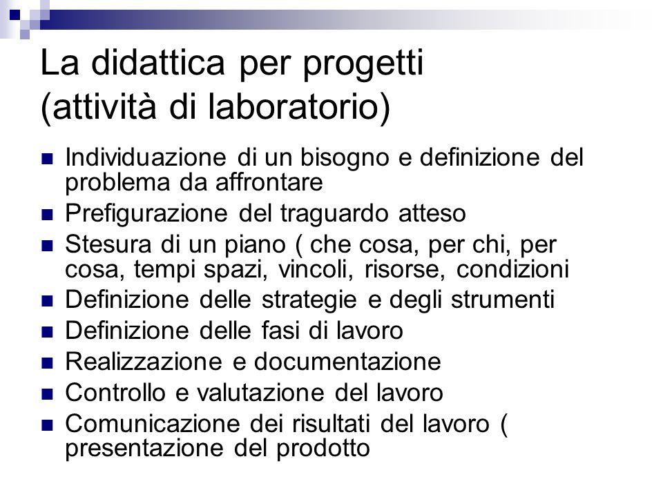 La didattica per progetti (attività di laboratorio) Individuazione di un bisogno e definizione del problema da affrontare Prefigurazione del traguardo