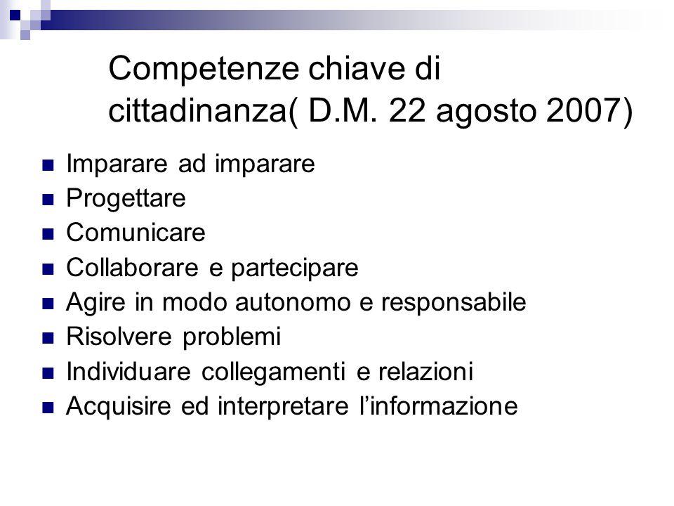 Competenze chiave di cittadinanza( D.M. 22 agosto 2007) Imparare ad imparare Progettare Comunicare Collaborare e partecipare Agire in modo autonomo e