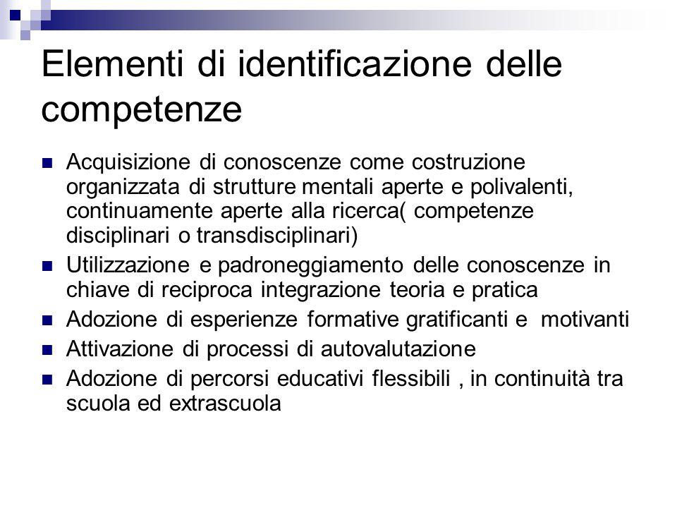 Elementi di identificazione delle competenze Acquisizione di conoscenze come costruzione organizzata di strutture mentali aperte e polivalenti, contin