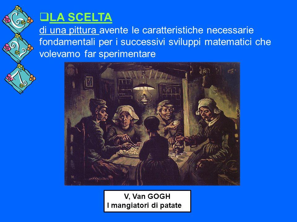  LA SCELTA di una pittura avente le caratteristiche necessarie fondamentali per i successivi sviluppi matematici che volevamo far sperimentare V, Van