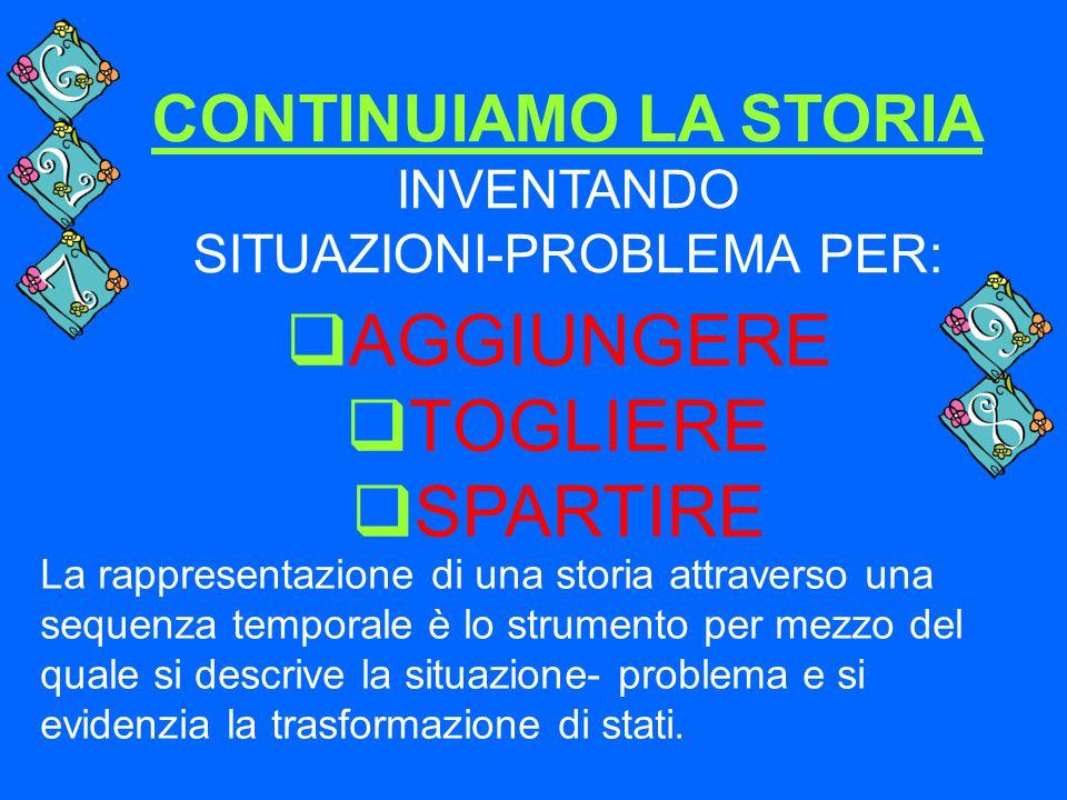 CONTINUIAMO LA STORIA INVENTANDO SITUAZIONI-PROBLEMA PER:  AGGIUNGERE  TOGLIERE  SPARTIRE La rappresentazione di una storia attraverso una sequenza