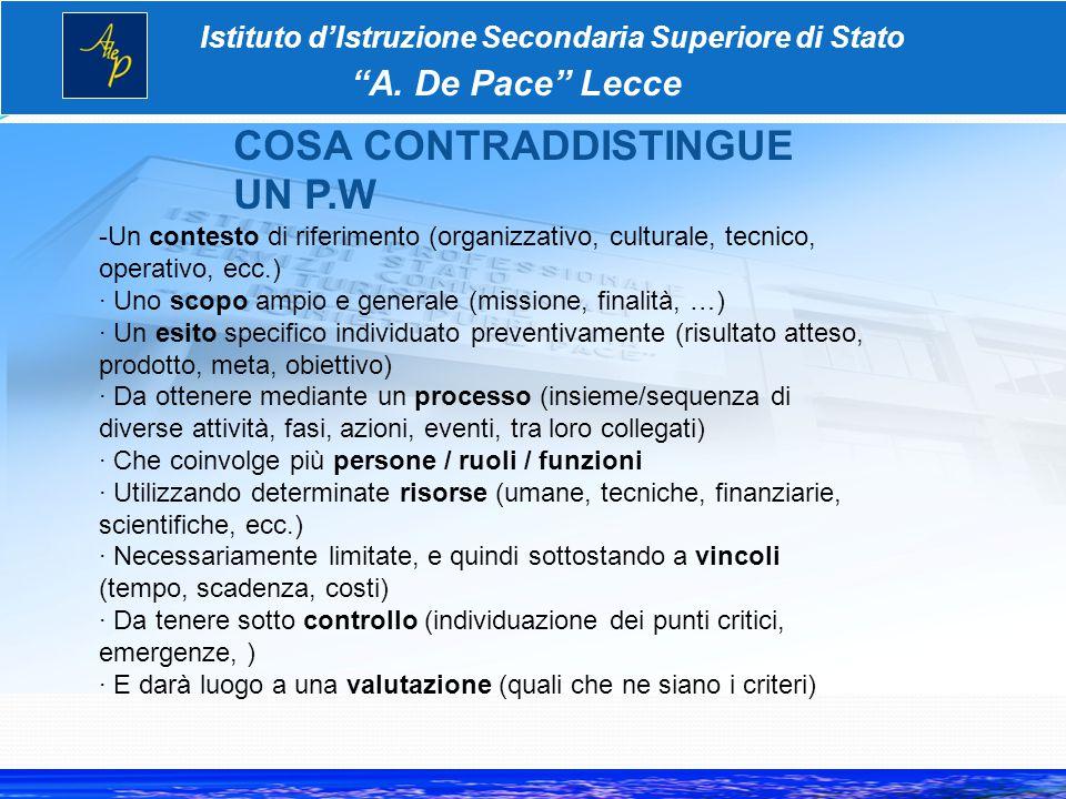 COSA CONTRADDISTINGUE UN P.W Istituto d'Istruzione Secondaria Superiore di Stato A.
