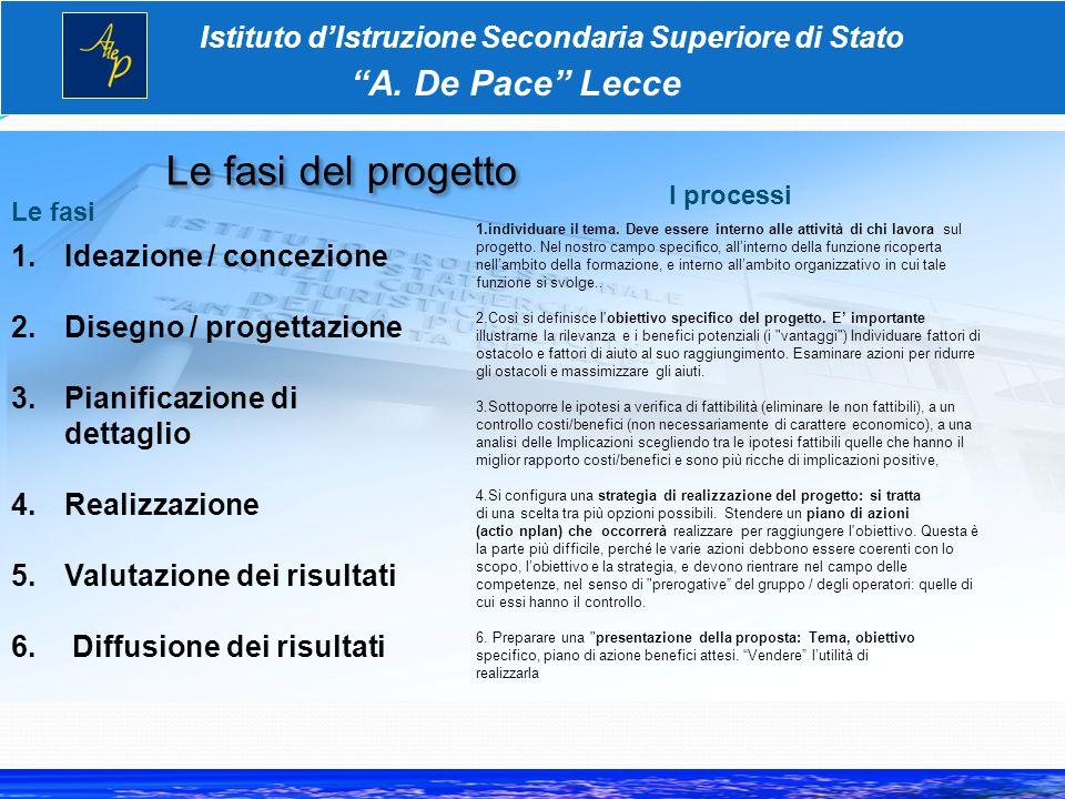 Le fasi del progetto Istituto d'Istruzione Secondaria Superiore di Stato A.