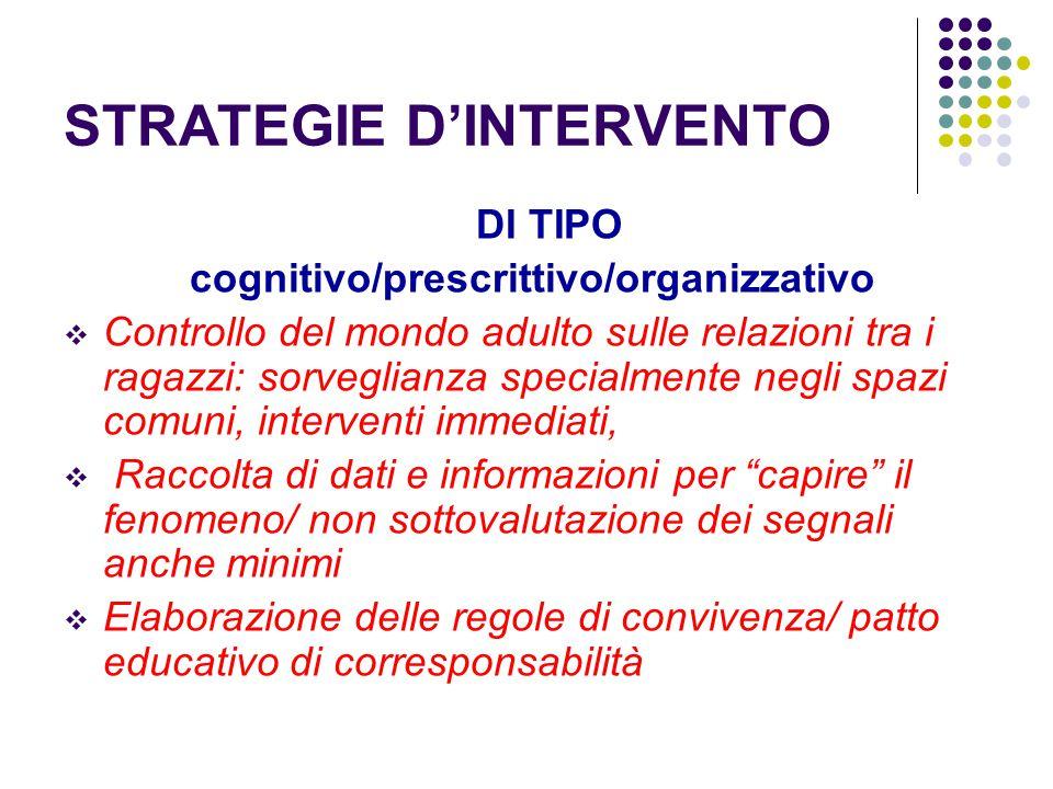 STRATEGIE D'INTERVENTO DI TIPO cognitivo/prescrittivo/organizzativo  Controllo del mondo adulto sulle relazioni tra i ragazzi: sorveglianza specialme