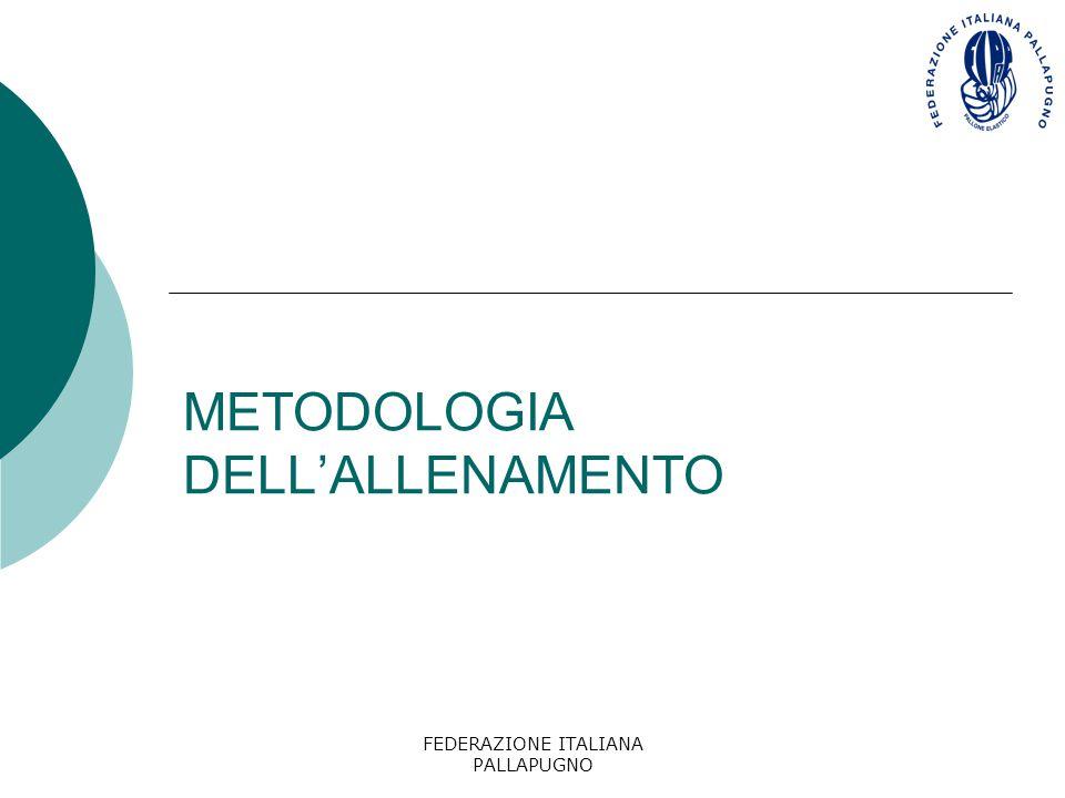FEDERAZIONE ITALIANA PALLAPUGNO METODOLOGIA DELL'ALLENAMENTO