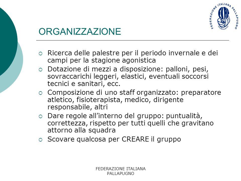 FEDERAZIONE ITALIANA PALLAPUGNO ORGANIZZAZIONE  Ricerca delle palestre per il periodo invernale e dei campi per la stagione agonistica  Dotazione di