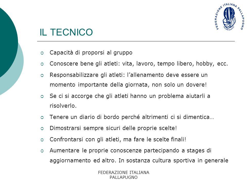 FEDERAZIONE ITALIANA PALLAPUGNO IL TECNICO  Capacità di proporsi al gruppo  Conoscere bene gli atleti: vita, lavoro, tempo libero, hobby, ecc.  Res