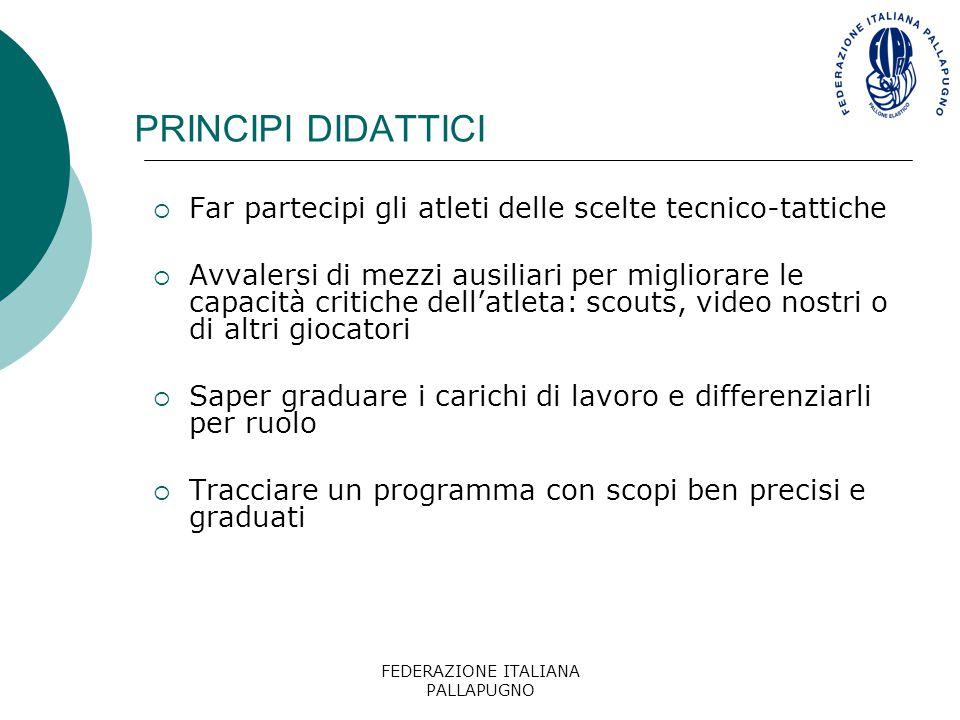 FEDERAZIONE ITALIANA PALLAPUGNO PRINCIPI DIDATTICI  Far partecipi gli atleti delle scelte tecnico-tattiche  Avvalersi di mezzi ausiliari per miglior