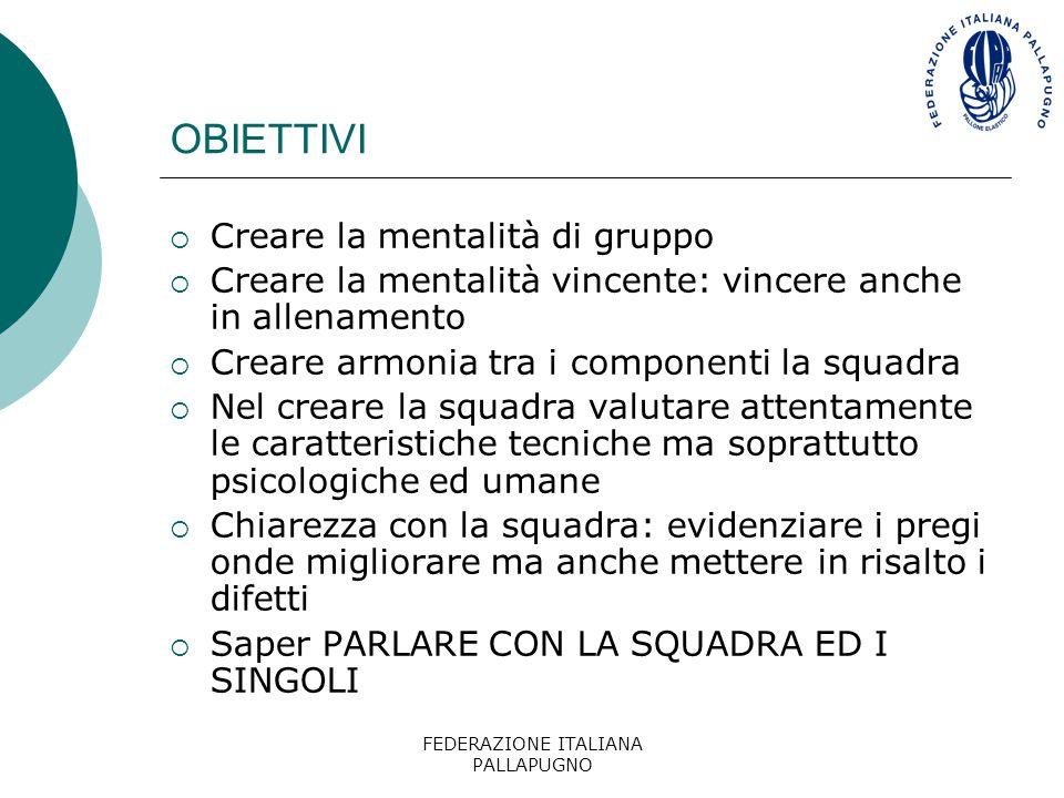 FEDERAZIONE ITALIANA PALLAPUGNO OBIETTIVI  Creare la mentalità di gruppo  Creare la mentalità vincente: vincere anche in allenamento  Creare armoni