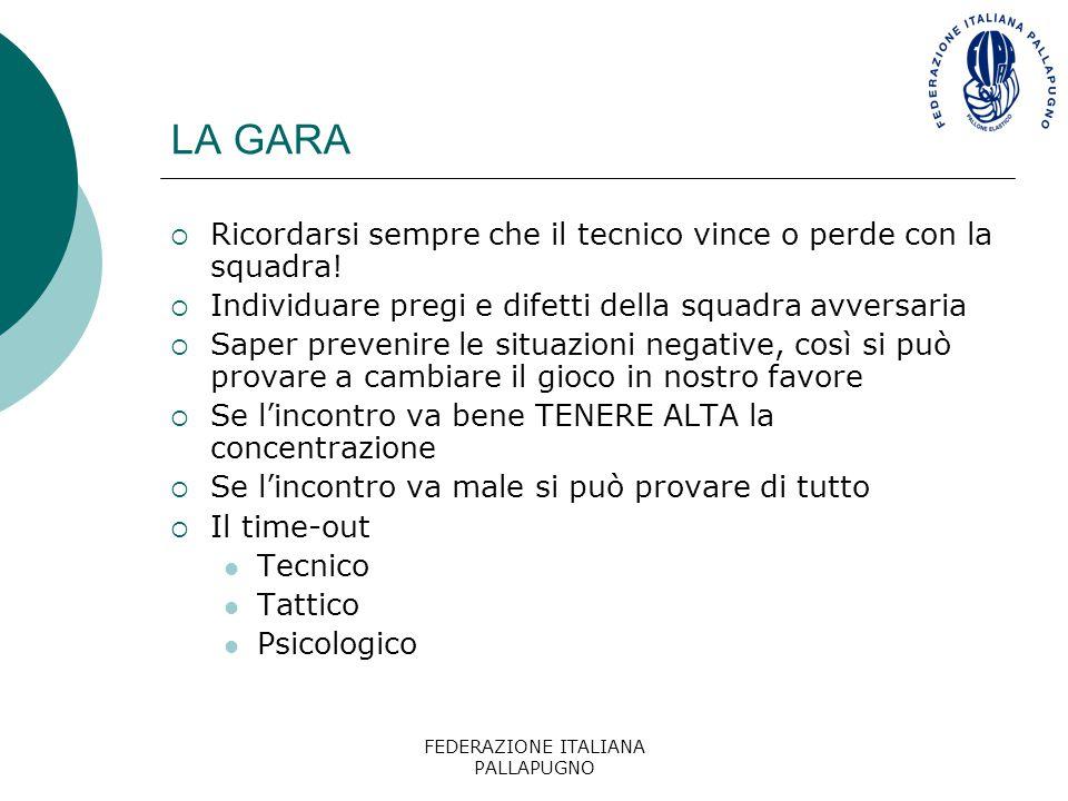 FEDERAZIONE ITALIANA PALLAPUGNO LA GARA  Ricordarsi sempre che il tecnico vince o perde con la squadra!  Individuare pregi e difetti della squadra a