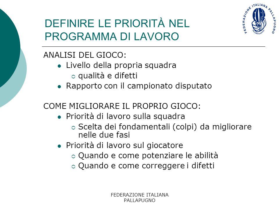 FEDERAZIONE ITALIANA PALLAPUGNO DEFINIRE LE PRIORITÀ NEL PROGRAMMA DI LAVORO ANALISI DEL GIOCO: Livello della propria squadra  qualità e difetti Rapp
