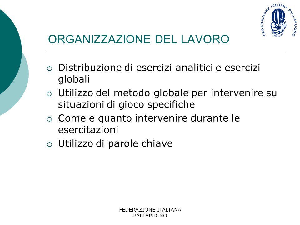 FEDERAZIONE ITALIANA PALLAPUGNO ORGANIZZAZIONE DEL LAVORO  Distribuzione di esercizi analitici e esercizi globali  Utilizzo del metodo globale per i