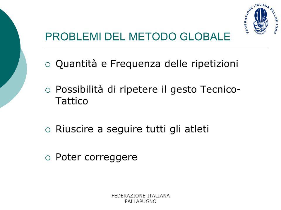 FEDERAZIONE ITALIANA PALLAPUGNO PROBLEMI DEL METODO GLOBALE  Quantità e Frequenza delle ripetizioni  Possibilità di ripetere il gesto Tecnico- Tatti