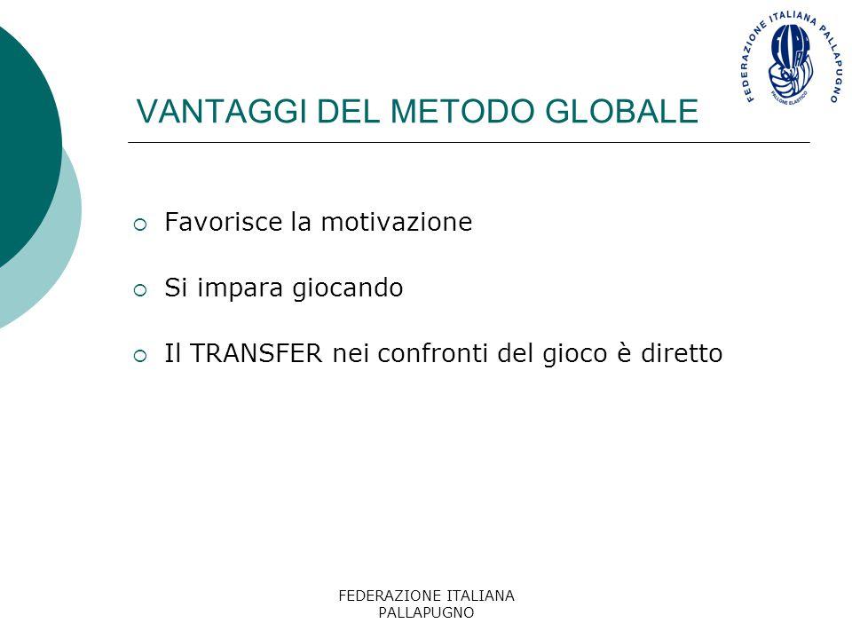 FEDERAZIONE ITALIANA PALLAPUGNO VANTAGGI DEL METODO GLOBALE  Favorisce la motivazione  Si impara giocando  Il TRANSFER nei confronti del gioco è di