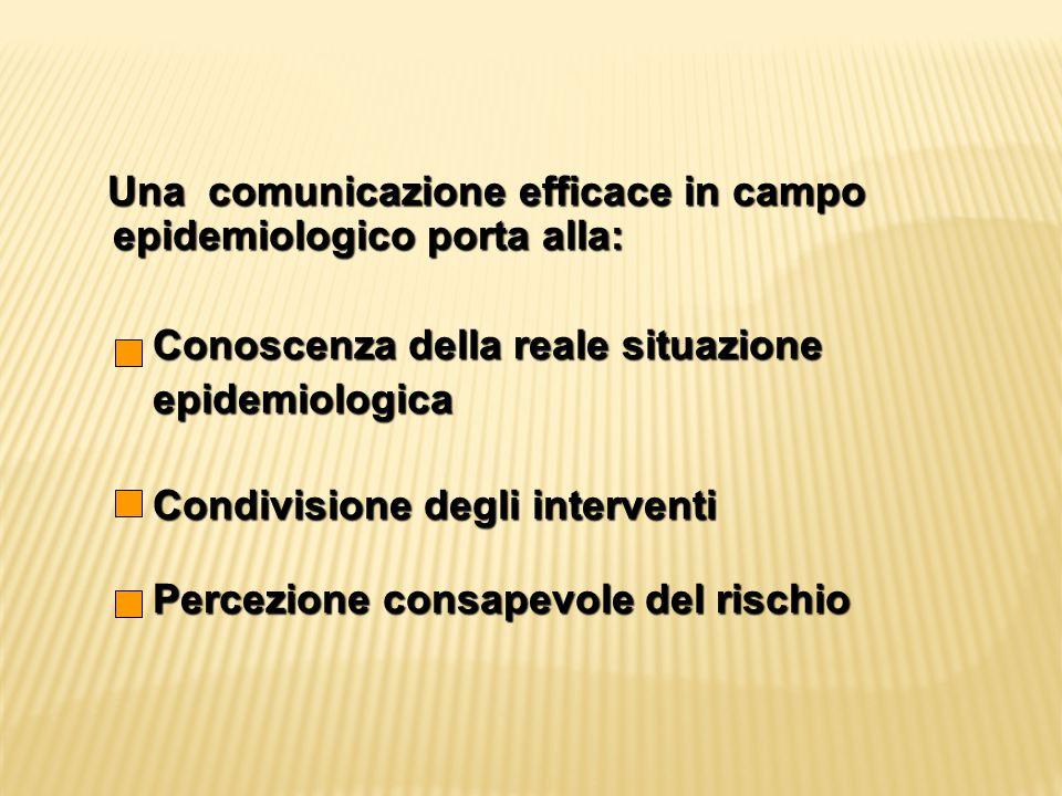 Una comunicazione efficace in campo epidemiologico porta alla: Una comunicazione efficace in campo epidemiologico porta alla: Conoscenza della reale s